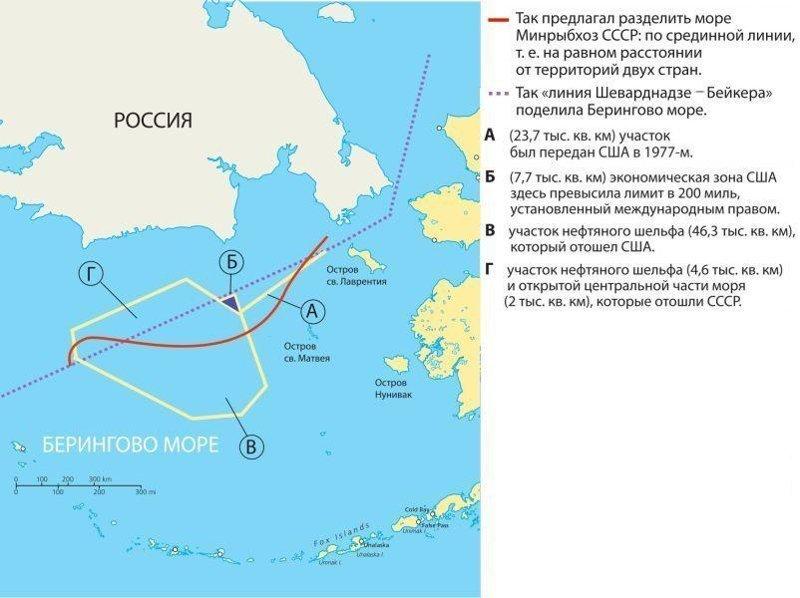 Горбачев сдал США территории СССР в Беринговом море. 30 лет предательству Горбачева и Шеварднадзе